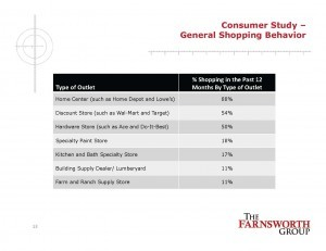 The Farnsworth Group - Channel Purchase Behavior - June 2013[1]_Page_1