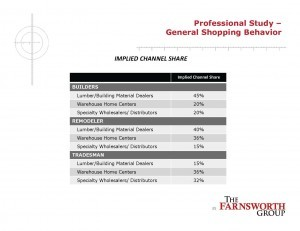 The Farnsworth Group - Channel Purchase Behavior - June 2013[1]_Page_2