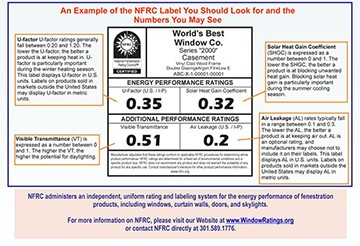 A breakdown of the NFRC label. Photo: NFRC